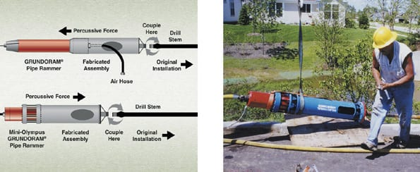 Drill Stem Recovery with Grundoram