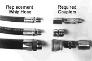 GRUNDOMAT® Access Whip Hose