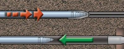 Grundomat Horizontal Boring Tool Assist Grundotugger Pipe Bursting Tool
