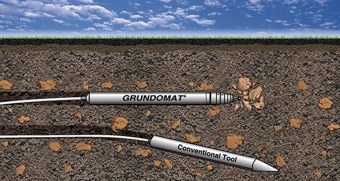 Horizontal Boring Methods Grundomat vs Conventional