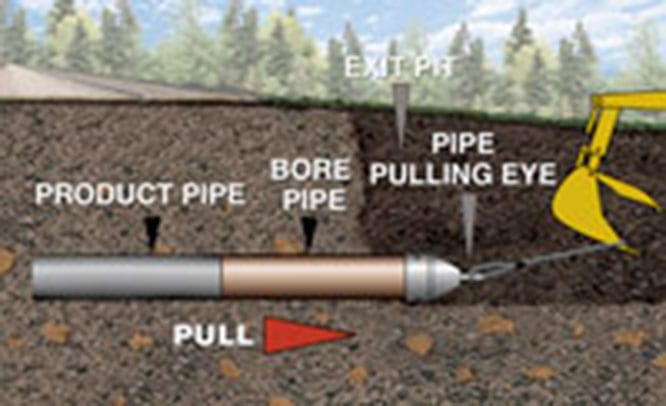 Pneumatic pipe driver slick-bore methods