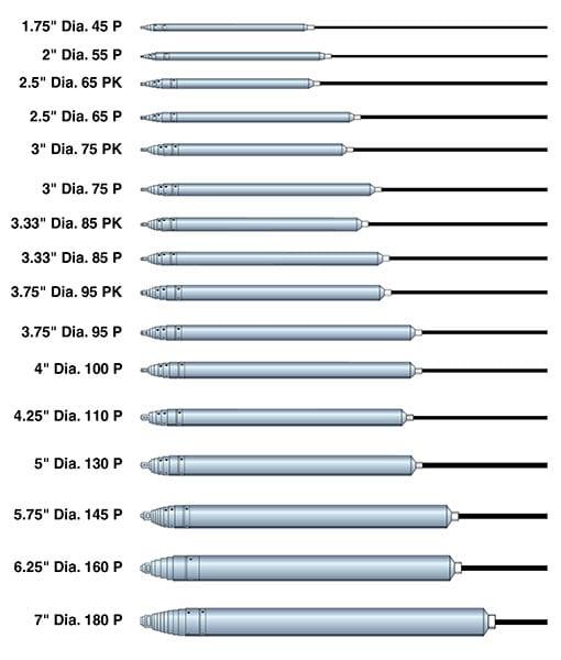 Grundomat Horizontal Boring Tool Models